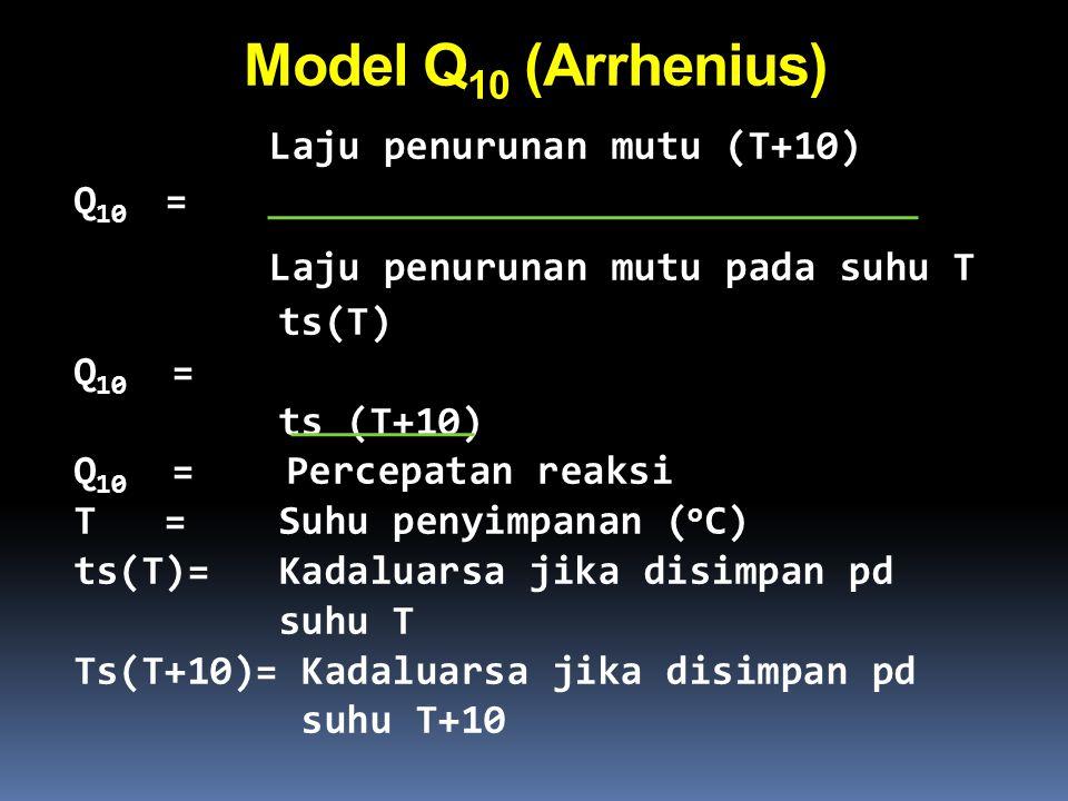 Model Q 10 (Arrhenius) Laju penurunan mutu (T+10) Q 10 = Laju penurunan mutu pada suhu T ts(T) Q 10 = ts (T+10) Q 10 = Percepatan reaksi T = Suhu peny