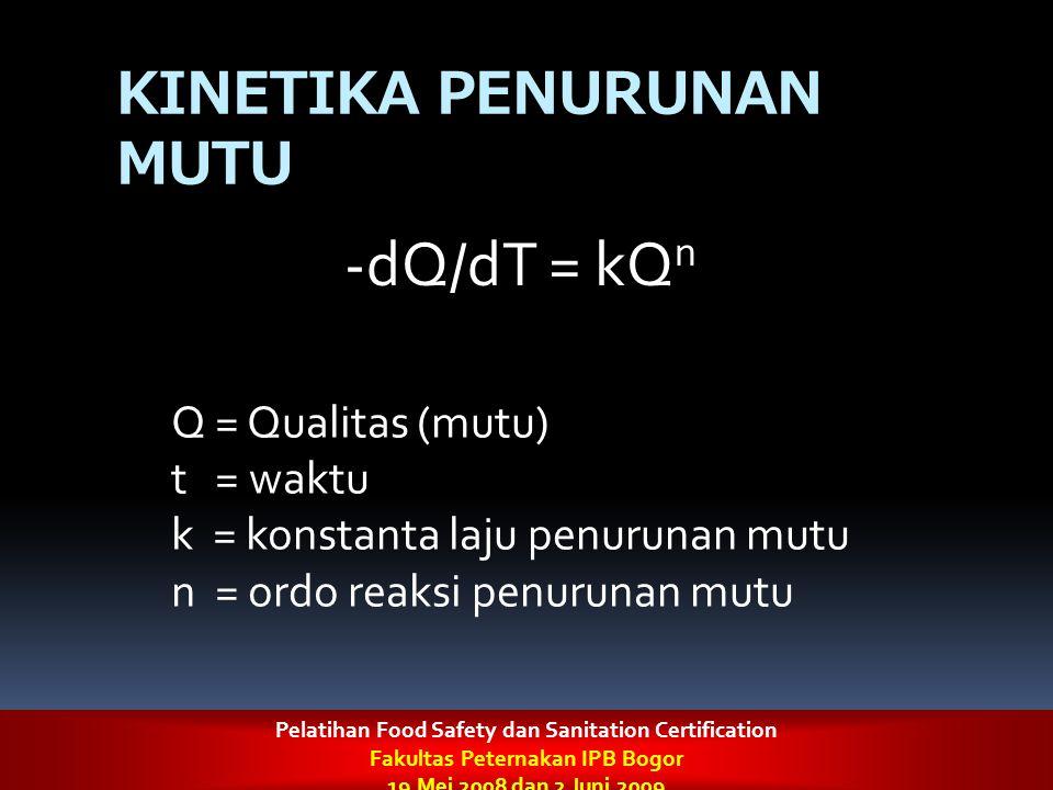 KINETIKA PENURUNAN MUTU -dQ/dT = kQ n Q = Qualitas (mutu) t = waktu k = konstanta laju penurunan mutu n = ordo reaksi penurunan mutu Pelatihan Food Sa