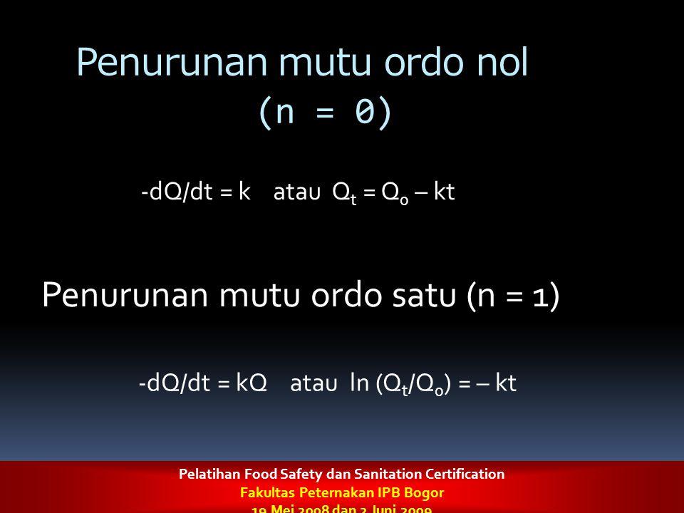 Penurunan mutu ordo nol (n = 0) -dQ/dt = k atau Q t = Q 0 – kt Penurunan mutu ordo satu (n = 1) -dQ/dt = kQ atau ln (Q t /Q 0 ) = – kt Pelatihan Food