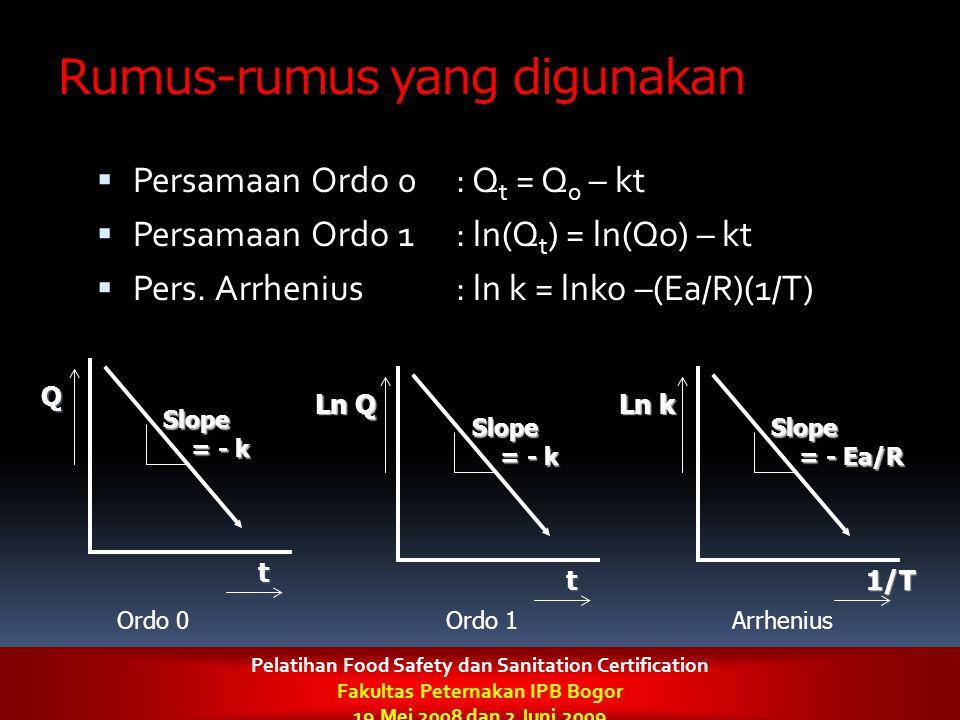 Rumus-rumus yang digunakan  Persamaan Ordo 0: Q t = Q o – kt  Persamaan Ordo 1: ln(Q t ) = ln(Qo) – kt  Pers. Arrhenius: ln k = lnko –(Ea/R)(1/T) t