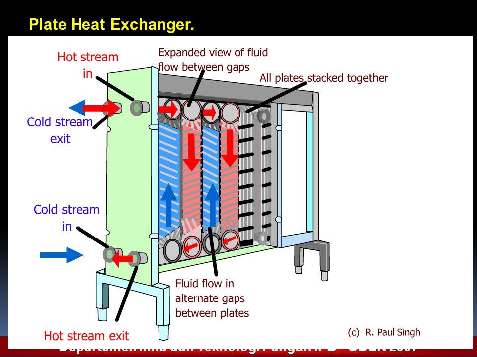 Plate Heat Exchanger. Departemen Ilmu dan Teknologi Pangan IPB - GDLN 2007