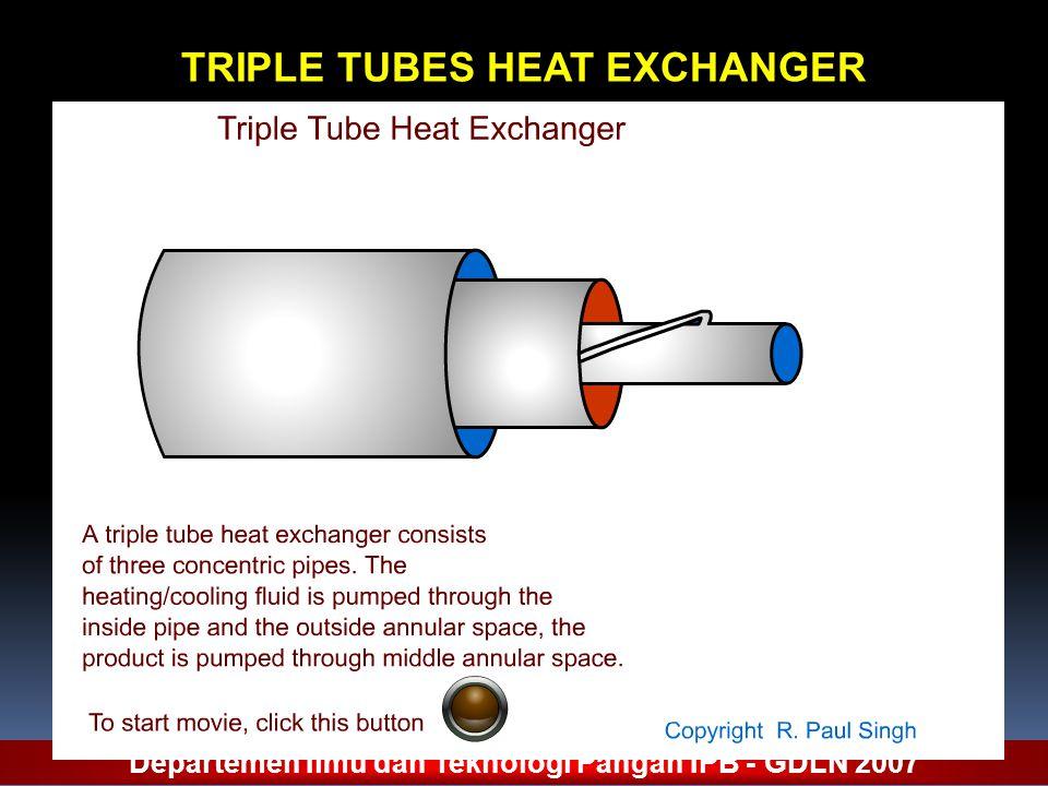 TRIPLE TUBES HEAT EXCHANGER Departemen Ilmu dan Teknologi Pangan IPB - GDLN 2007
