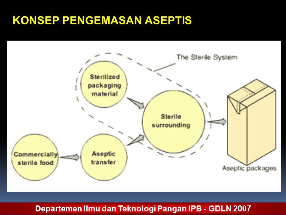 KONSEP PENGEMASAN ASEPTIS Departemen Ilmu dan Teknologi Pangan IPB - GDLN 2007