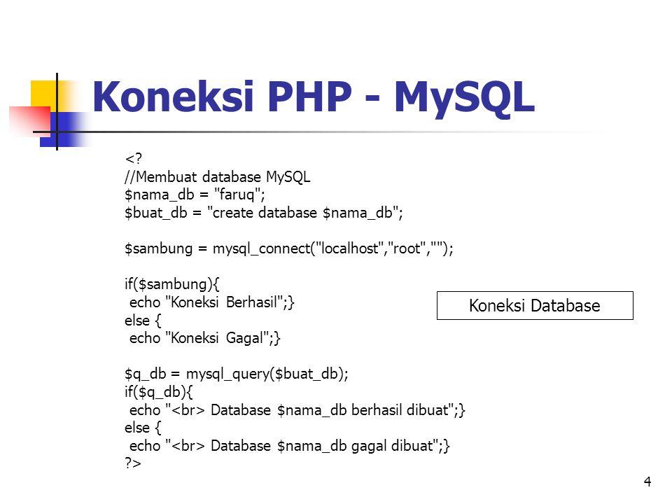 4 <? //Membuat database MySQL $nama_db =