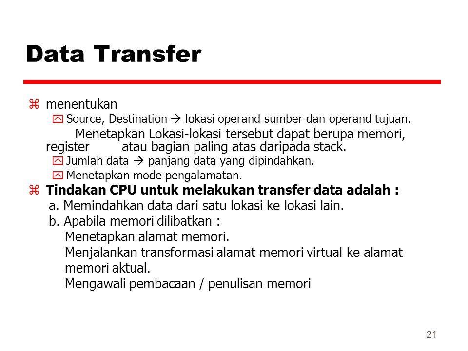 21 Data Transfer zmenentukan ySource, Destination  lokasi operand sumber dan operand tujuan. Menetapkan Lokasi-lokasi tersebut dapat berupa memori, r