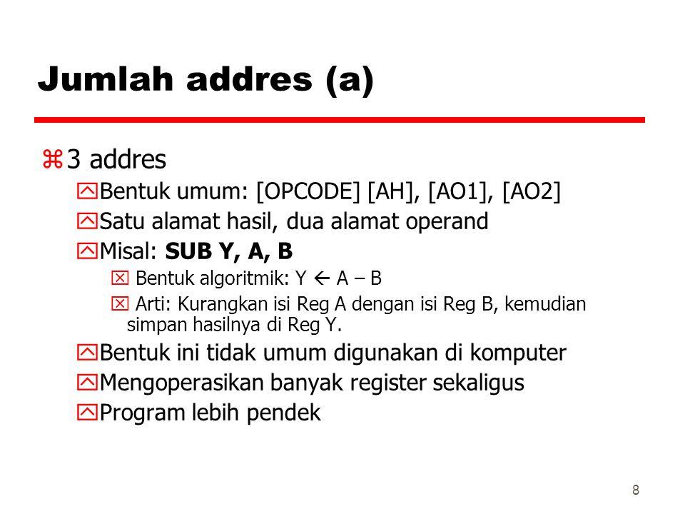 8 Jumlah addres (a) z3 addres yBentuk umum: [OPCODE] [AH], [AO1], [AO2] ySatu alamat hasil, dua alamat operand yMisal: SUB Y, A, B x Bentuk algoritmik
