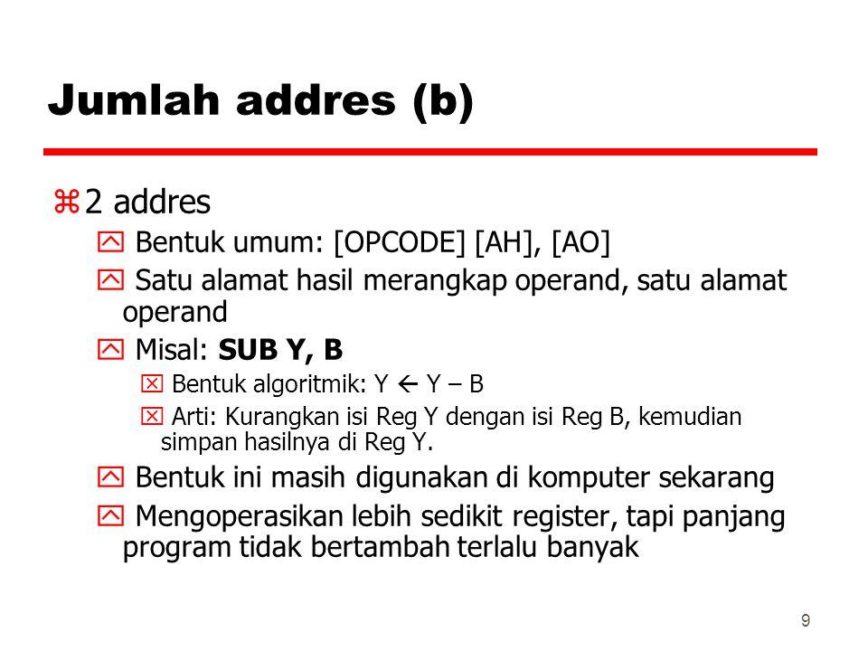 10 Jumlah addres (c) z1 addres yBentuk umum: [OPCODE] [AO] y Satu alamat operand, hasil disimpan di accumulator y Misal: SUB B x Bentuk algoritmik: AC  AC – B x Arti: Kurangkan isi Acc.
