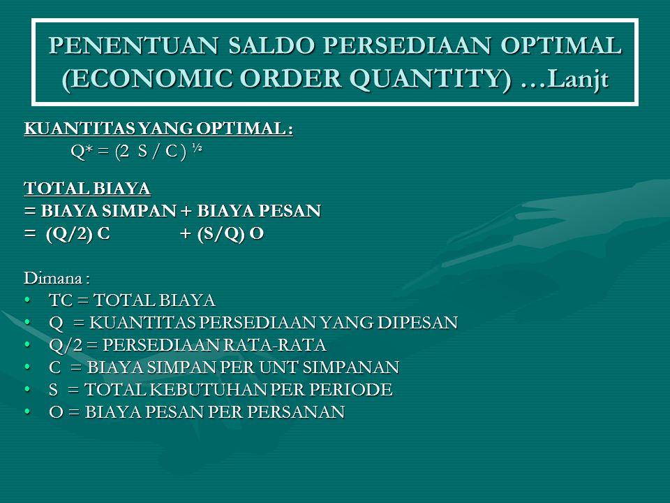PENENTUAN SALDO PERSEDIAAN OPTIMAL (ECONOMIC ORDER QUANTITY) …Lanjt KUANTITAS YANG OPTIMAL : Q* = (2 S / C ) ½ Q* = (2 S / C ) ½ TOTAL BIAYA = BIAYA S