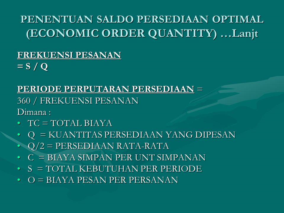 PENENTUAN SALDO PERSEDIAAN OPTIMAL (ECONOMIC ORDER QUANTITY) …Lanjt FREKUENSI PESANAN = S / Q PERIODE PERPUTARAN PERSEDIAAN = 360 / FREKUENSI PESANAN