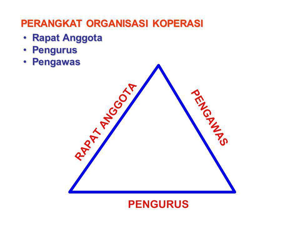 PERANGKAT ORGANISASI KOPERASI Rapat AnggotaRapat Anggota PengurusPengurus PengawasPengawas