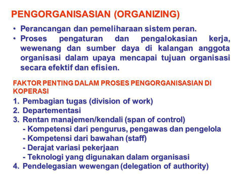PENGORGANISASIAN (ORGANIZING) Perancangan dan pemeliharaan sistem peran.Perancangan dan pemeliharaan sistem peran. Proses pengaturan dan pengalokasian