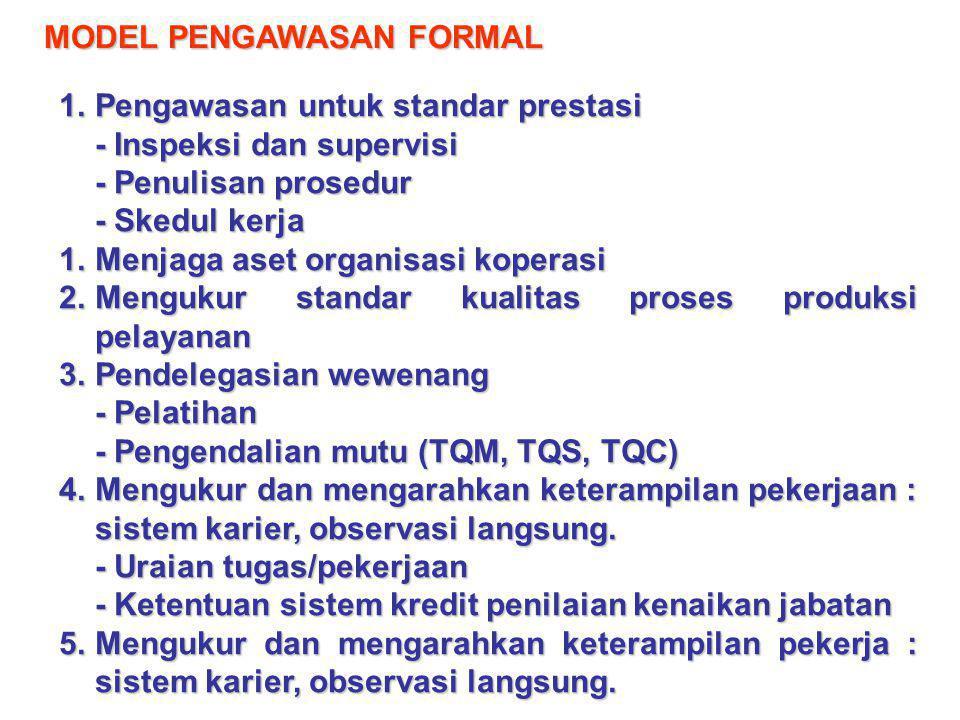 MODEL PENGAWASAN FORMAL 1.Pengawasan untuk standar prestasi - Inspeksi dan supervisi - Penulisan prosedur - Skedul kerja 1.Menjaga aset organisasi kop