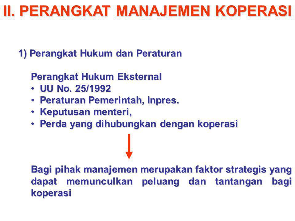 1) Perangkat Hukum dan Peraturan II. PERANGKAT MANAJEMEN KOPERASI Perangkat Hukum Eksternal UU No. 25/1992UU No. 25/1992 Peraturan Pemerintah, Inpres.