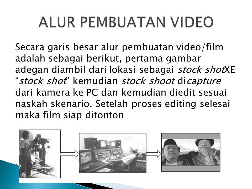 "Secara garis besar alur pembuatan video/film adalah sebagai berikut, pertama gambar adegan diambil dari lokasi sebagai stock shotXE ""stock shot"" kemud"