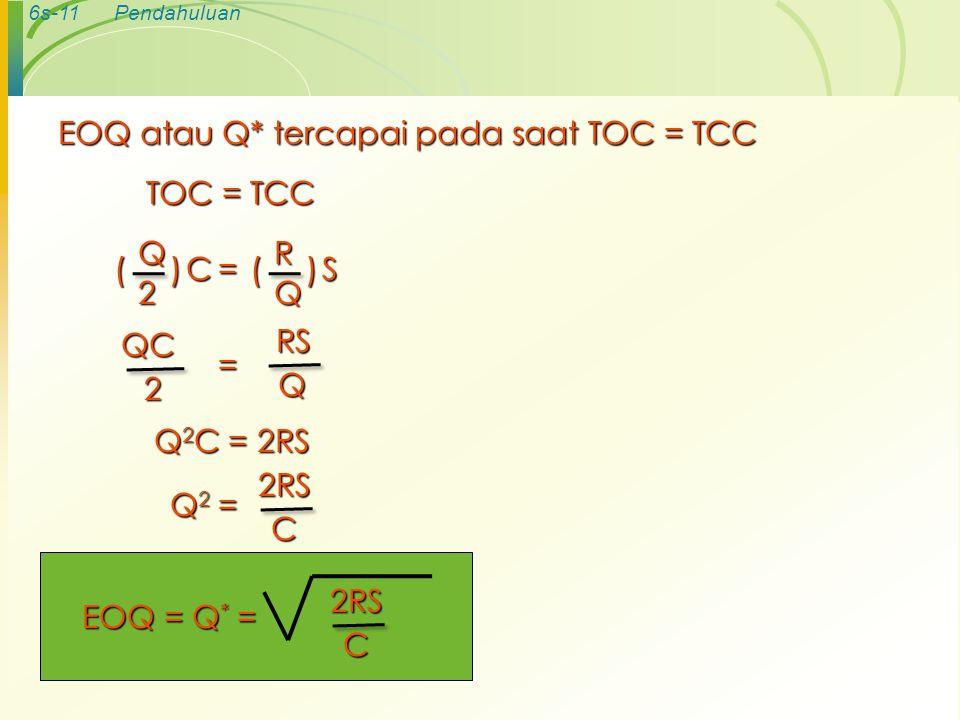 6s-11Pendahuluan EOQ atau Q* tercapai pada saat TOC = TCC ()RQ S=()Q2 C TOC = TCC = QC 2RSQ Q 2 C = 2RS Q2 =Q2 =Q2 =Q2 =2RSC EOQ = Q * = 2RS C