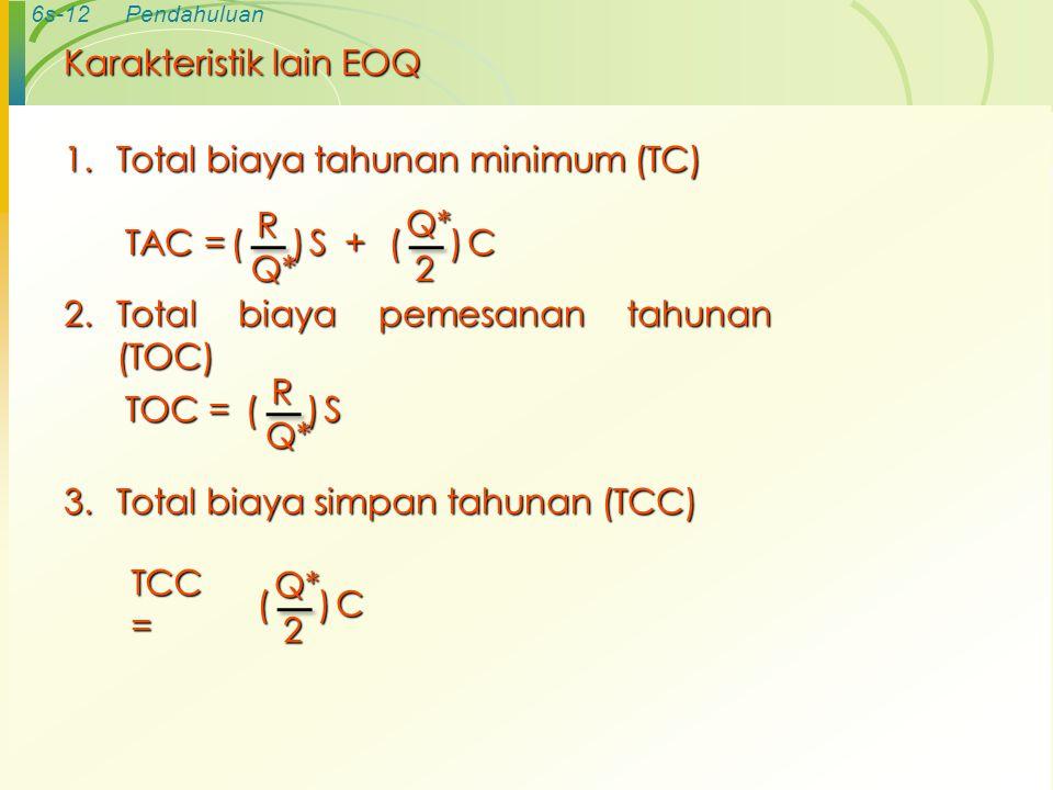 6s-12Pendahuluan Karakteristik lain EOQ 1.Total biaya tahunan minimum (TC) TAC = () R Q* S+()Q*2 C 2.Total biaya pemesanan tahunan (TOC) TOC = ()RQ* S