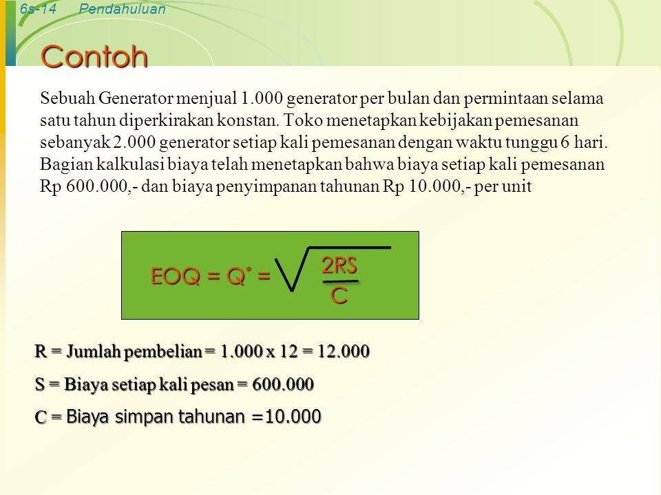6s-14Pendahuluan Contoh Sebuah Generator menjual 1.000 generator per bulan dan permintaan selama satu tahun diperkirakan konstan. Toko menetapkan kebi