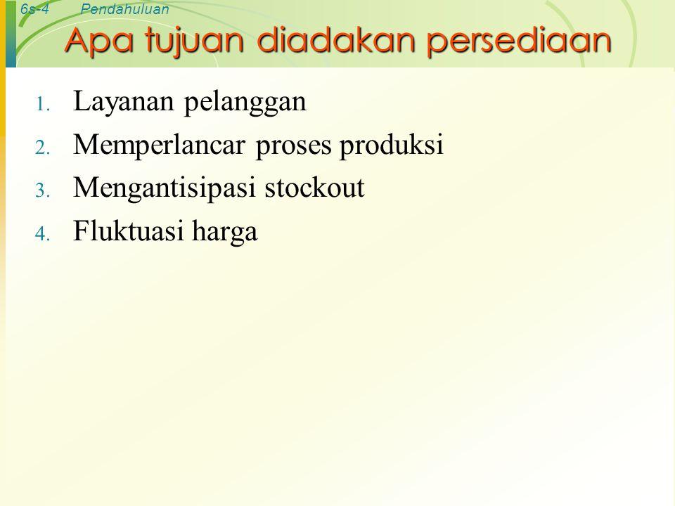 6s-5Pendahuluan Evaluation Criteria – Inventory cost 1.