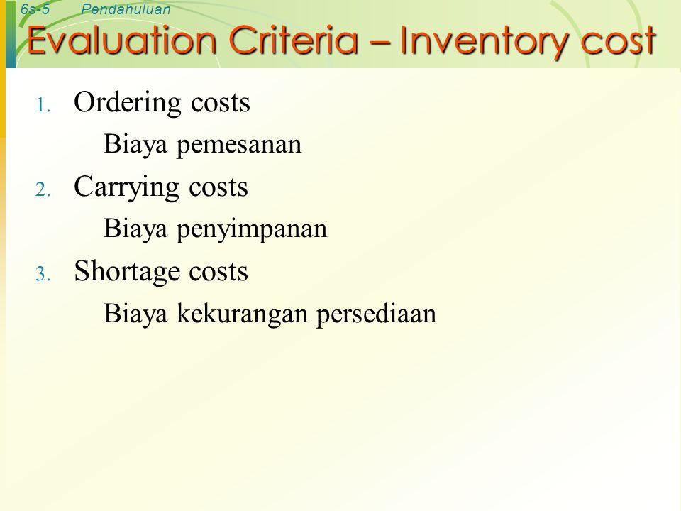 6s-6Pendahuluan Biaya pemesanan dan penyimpanan TC biaya pesan biaya simpan biaya Kuantitas
