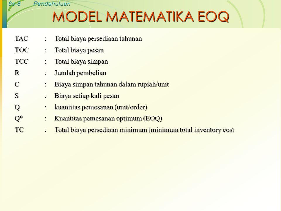 6s-8Pendahuluan MODEL MATEMATIKA EOQ TAC: Total biaya persediaan tahunan TOC: Total biaya pesan TCC: Total biaya simpan R: Jumlah pembelian C: Biaya s