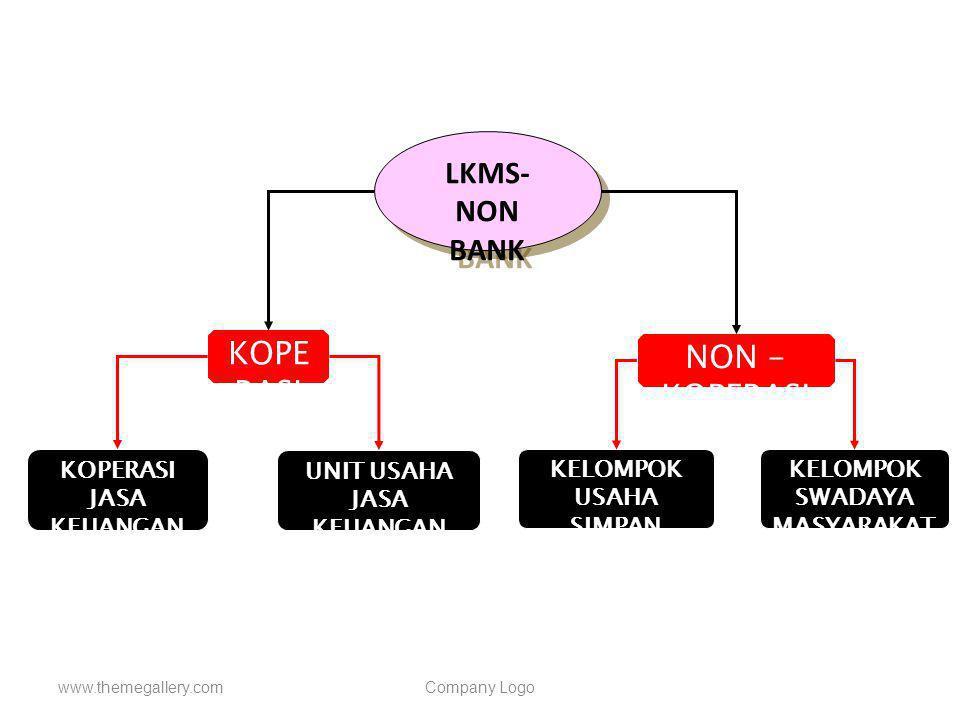 www.themegallery.comCompany Logo LKMS- NON BANK LKMS- NON BANK KOPE RASI NON - KOPERASI KOPERASI JASA KEUANGAN SYARIAH KELOMPOK USAHA SIMPAN PINJAM UN