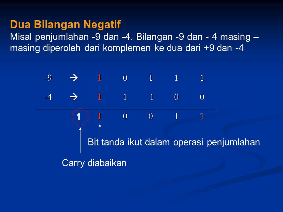 Dua Bilangan Negatif Misal penjumlahan -9 dan -4. Bilangan -9 dan - 4 masing – masing diperoleh dari komplemen ke dua dari +9 dan -4 -910111 -411 10