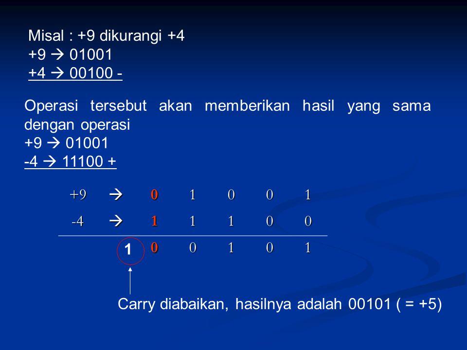 Misal : +9 dikurangi +4 +9  01001 +4  00100 - Operasi tersebut akan memberikan hasil yang sama dengan operasi +9  01001 -4  11100 + +901001 -411