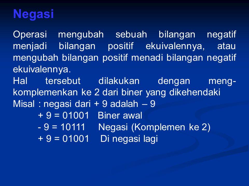 Negasi Operasi mengubah sebuah bilangan negatif menjadi bilangan positif ekuivalennya, atau mengubah bilangan positif menadi bilangan negatif ekuivale