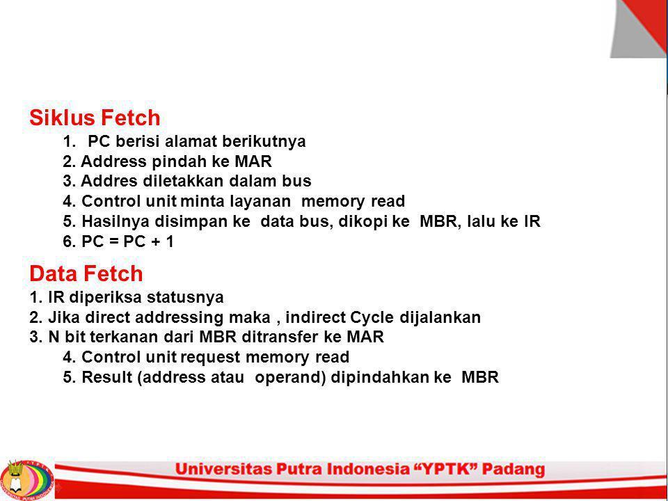 Siklus Fetch 1.PC berisi alamat berikutnya 2. Address pindah ke MAR 3.