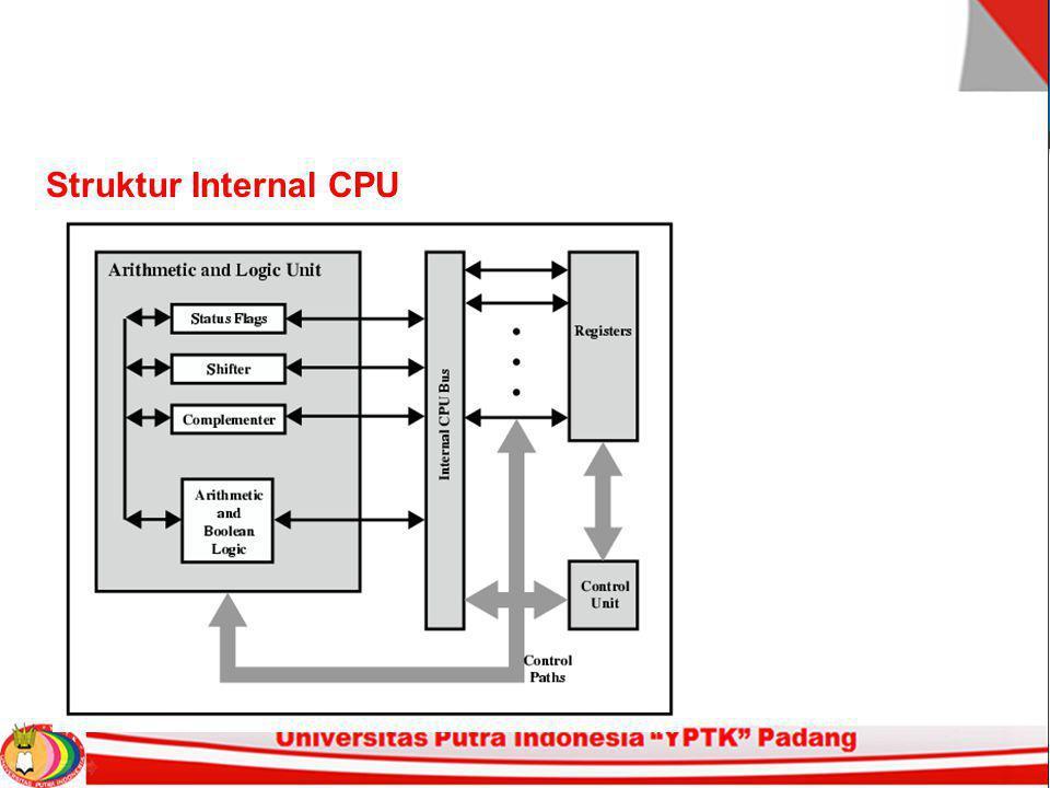 Struktur Internal CPU