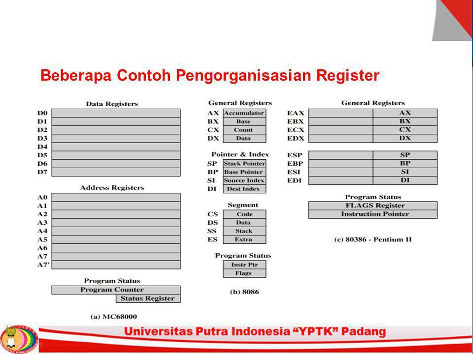 Beberapa Contoh Pengorganisasian Register