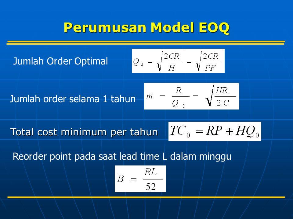Perumusan Model EOQ Jumlah Order Optimal Jumlah order selama 1 tahun Total cost minimum per tahun Reorder point pada saat lead time L dalam minggu