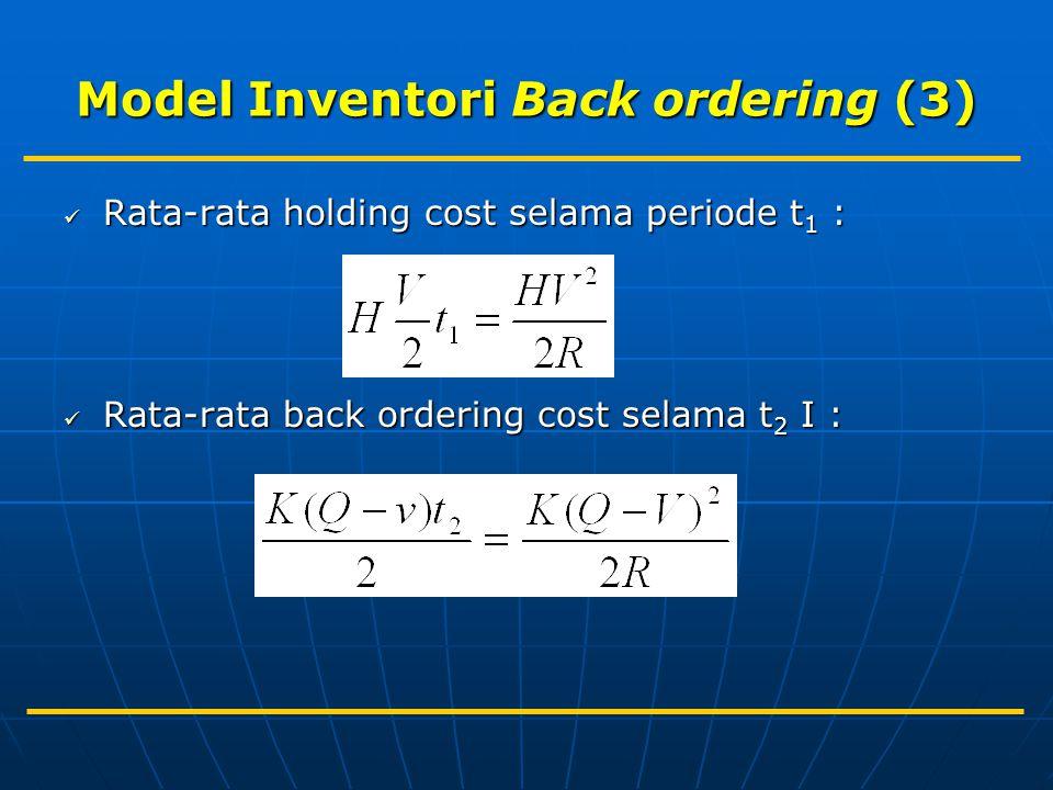 Model Inventori Back ordering (3) Rata-rata holding cost selama periode t 1 : Rata-rata holding cost selama periode t 1 : Rata-rata back ordering cost selama t 2 I : Rata-rata back ordering cost selama t 2 I :