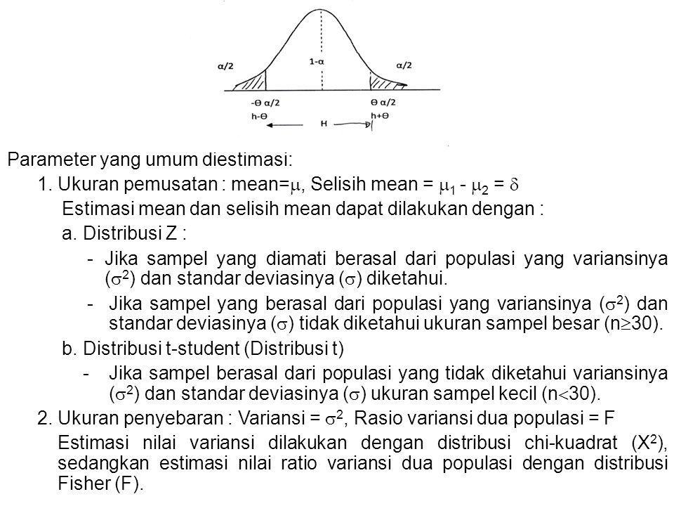 Parameter yang umum diestimasi: 1.
