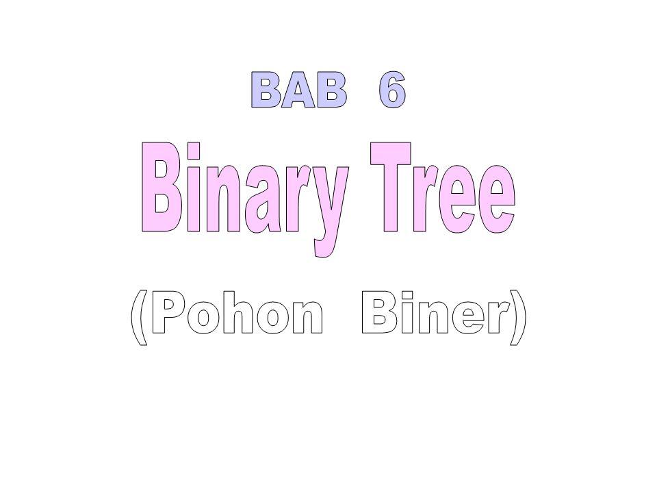 6.2 Penomoran Simpul Pohon Biner n 2n2n+1 5 1011
