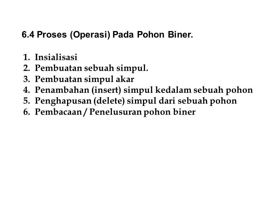6.4 Proses (Operasi) Pada Pohon Biner. 1. Insialisasi 2. Pembuatan sebuah simpul. 3. Pembuatan simpul akar 4. Penambahan (insert) simpul kedalam sebua