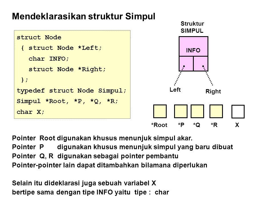 struct Node { struct Node *Left; char INFO; struct Node *Right; }; typedef struct Node Simpul; Simpul *Root, *P, *Q, *R; char X; Mendeklarasikan struk