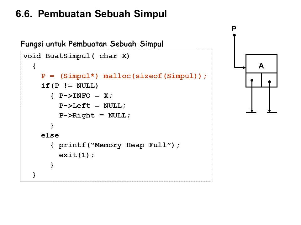 """void BuatSimpul( char X) { P = (Simpul*) malloc(sizeof(Simpul)); if(P != NULL) { P->INFO = X; P->Left = NULL; P->Right = NULL; } else { printf(""""Memory"""
