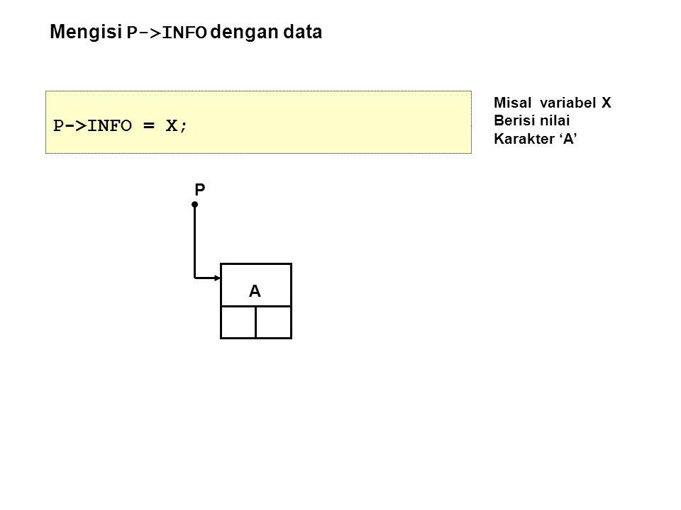 P->INFO = X; Mengisi P->INFO dengan data P A Misal variabel X Berisi nilai Karakter 'A'