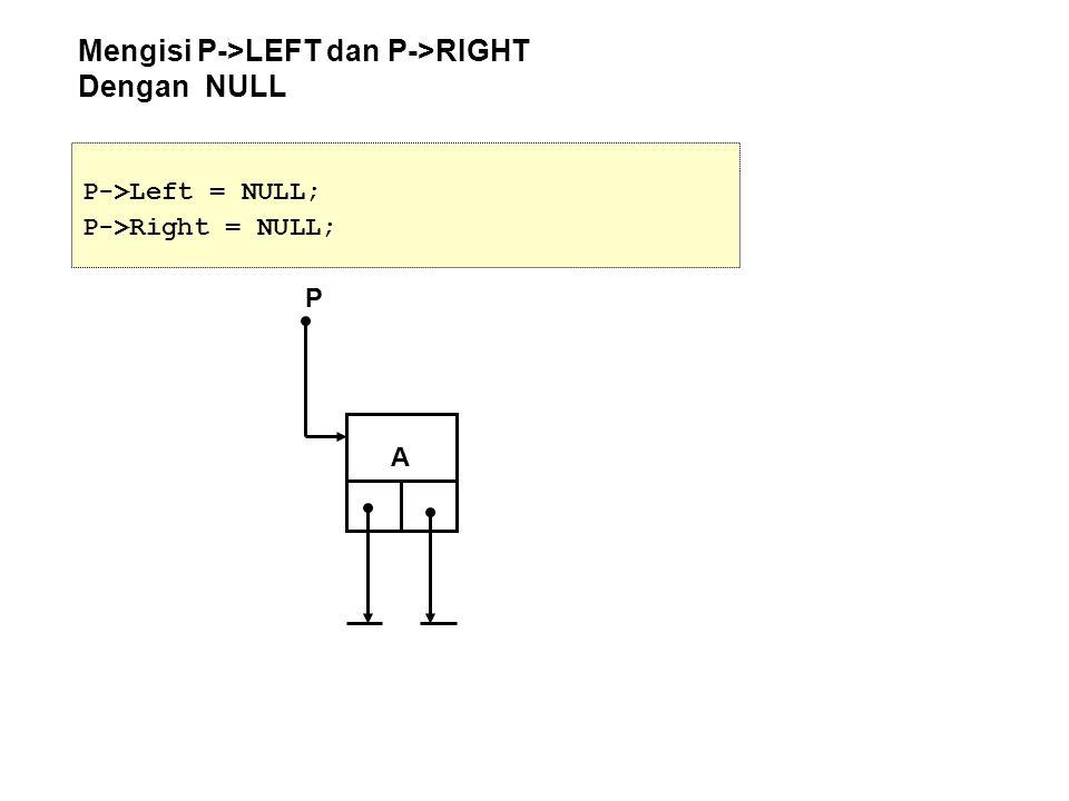P->Left = NULL; P->Right = NULL; Mengisi P->LEFT dan P->RIGHT Dengan NULL P A