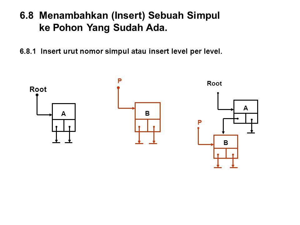 6.8 Menambahkan (Insert) Sebuah Simpul ke Pohon Yang Sudah Ada. P B Root A A P B 6.8.1 Insert urut nomor simpul atau insert level per level.