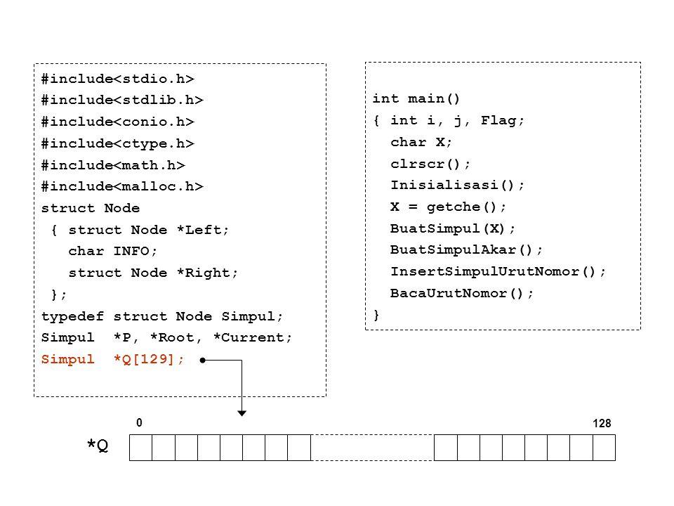#include #include struct Node { struct Node *Left; char INFO; struct Node *Right; }; typedef struct Node Simpul; Simpul *P, *Root, *Current; Simpul *Q
