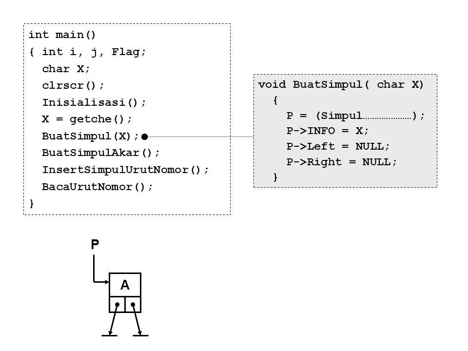 int main() { int i, j, Flag; char X; clrscr(); Inisialisasi(); X = getche(); BuatSimpul(X); BuatSimpulAkar(); InsertSimpulUrutNomor(); BacaUrutNomor()