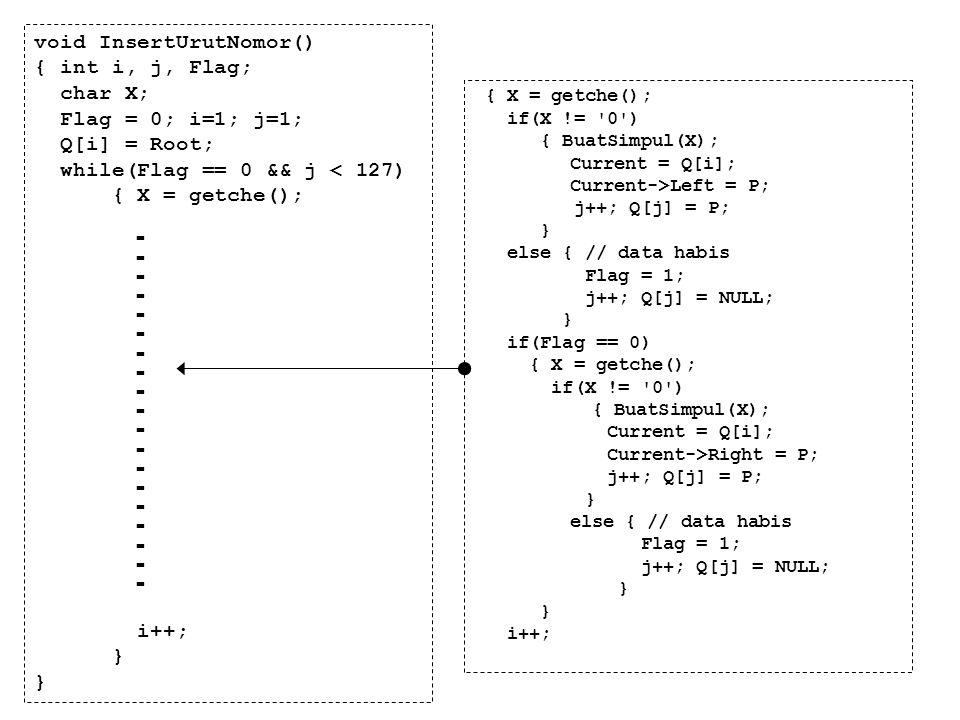 void InsertUrutNomor() { int i, j, Flag; char X; Flag = 0; i=1; j=1; Q[i] = Root; while(Flag == 0 && j < 127) { X = getche(); i++; } -----------------