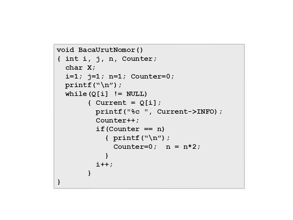 """void BacaUrutNomor() { int i, j, n, Counter; char X; i=1; j=1; n=1; Counter=0; printf(""""\n""""); while(Q[i] != NULL) { Current = Q[i]; printf("""