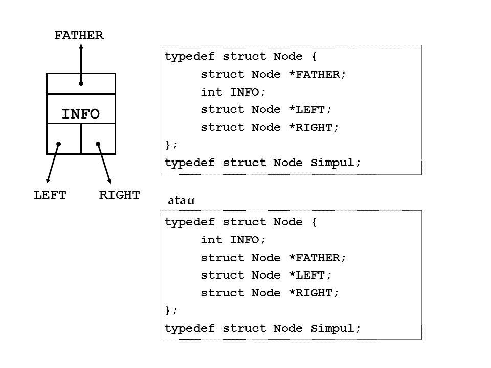 6.1.1 Beberapa contoh pohon biner dengan kedalaman (depth) d = 3.