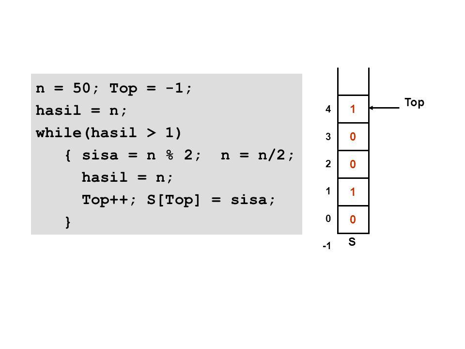 n = 50; Top = -1; hasil = n; while(hasil > 1) { sisa = n % 2; n = n/2; hasil = n; Top++; S[Top] = sisa; } 1 0 0 1 0 Top S 4 3 2 1 0