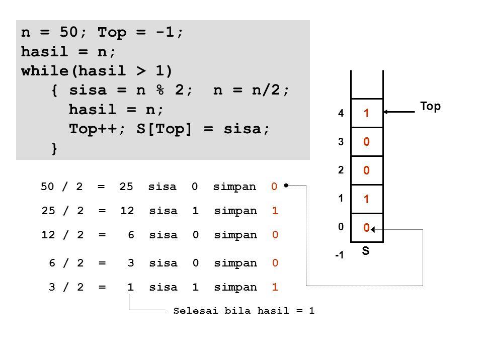 n = 50; Top = -1; hasil = n; while(hasil > 1) { sisa = n % 2; n = n/2; hasil = n; Top++; S[Top] = sisa; } 1 0 0 1 0 Top S 4 3 2 1 0 50 / 2 = 25 sisa 0