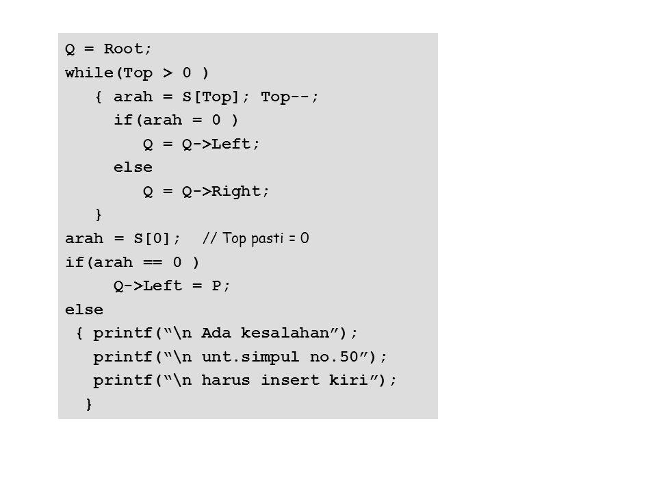 Q = Root; while(Top > 0 ) { arah = S[Top]; Top--; if(arah = 0 ) Q = Q->Left; else Q = Q->Right; } arah = S[0]; // Top pasti = 0 if(arah == 0 ) Q->Left