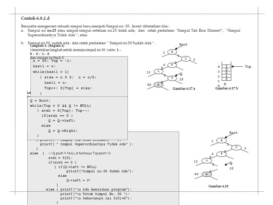 """211 A C F L a 1 3 6 12 25 50 1 0 0 1 0 Q Root Gambar-6.19 if(Q == NULL) { printf( """" Simpul Tak Bisa Diinsert """" ); printf( """" Simpul Superordinatnya Tid"""